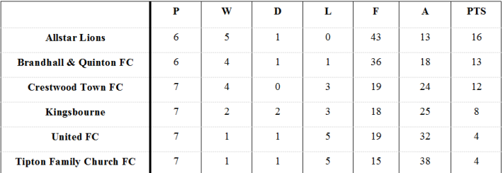 table october 20 2014